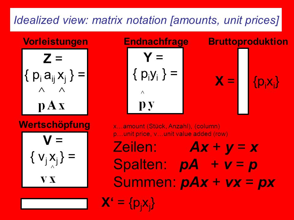 Idealized view: matrix notation [amounts, unit prices]